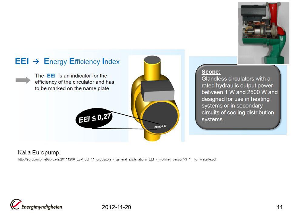 2012-11-2011 Källa Europump http://europump.net/uploads/20111208_EuP_Lot_11_circulators_-_general_explanations_EEI_-_modified_versionV3_1__for_website