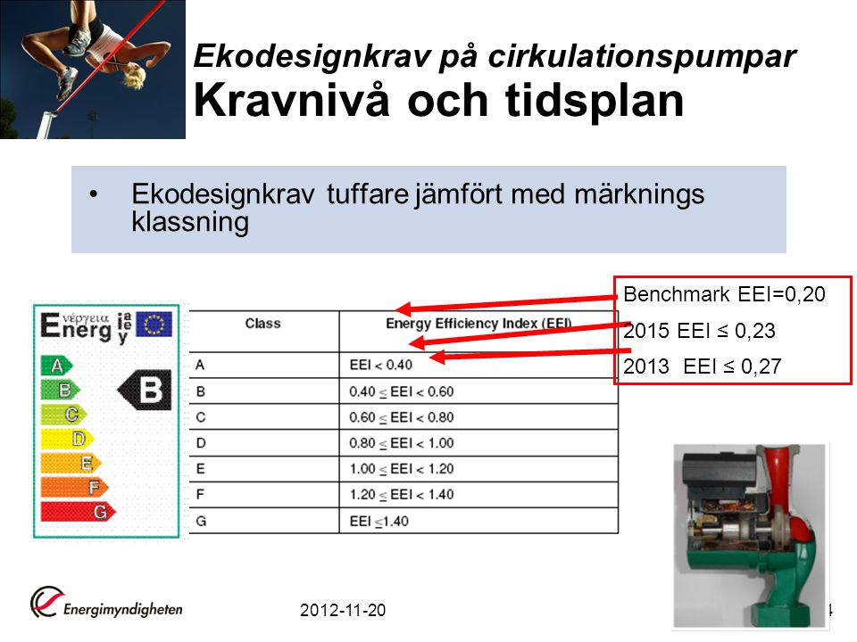 2012-11-2014 Ekodesignkrav på cirkulationspumpar Kravnivå och tidsplan Benchmark EEI=0,20 2015 EEI ≤ 0,23 2013 EEI ≤ 0,27 Ekodesignkrav tuffare jämfört med märknings klassning