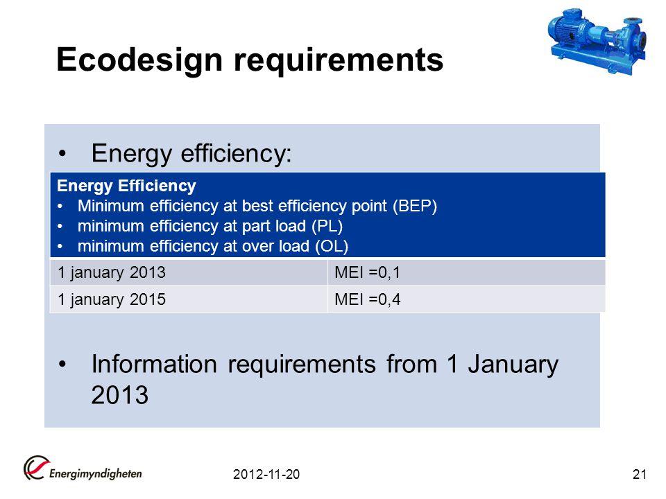Ecodesign requirements Energy efficiency: Information requirements from 1 January 2013 2012-11-2021 Energy Efficiency Minimum efficiency at best effic