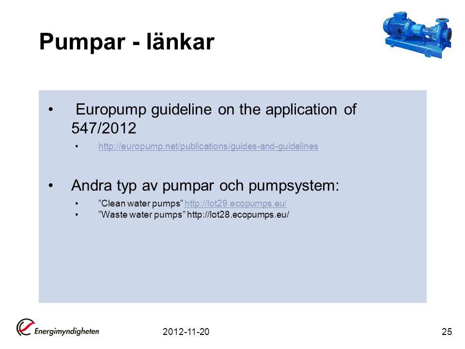 Pumpar - länkar Europump guideline on the application of 547/2012 http://europump.net/publications/guides-and-guidelines Andra typ av pumpar och pumpsystem: Clean water pumps http://lot29.ecopumps.eu/http://lot29.ecopumps.eu/ Waste water pumps http://lot28.ecopumps.eu/ 2012-11-2025