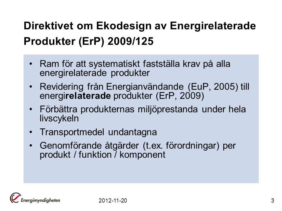 Direktivet om märkning och standardiserad produktinformation som anger energirelaterade produkters användning av energi och andra resurser 2010/30/EU Ram för harmoniseringen av märkning och standardiserad produktinformation Energi och andra väsentliga resurser under användning Revidering från energimärkningsdirektivet 1992/75/EG Husshållsapparater  ErP Transportmedel undantagna Delegerade akter (i form av förordningar) per produkt 2012-11-204
