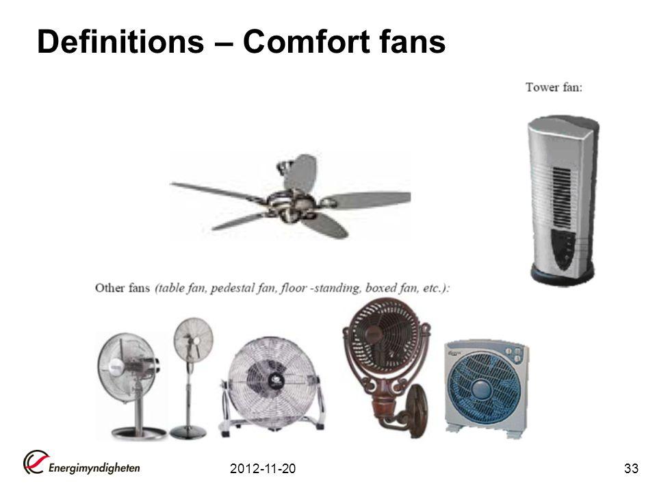 2012-11-2033 Definitions – Comfort fans