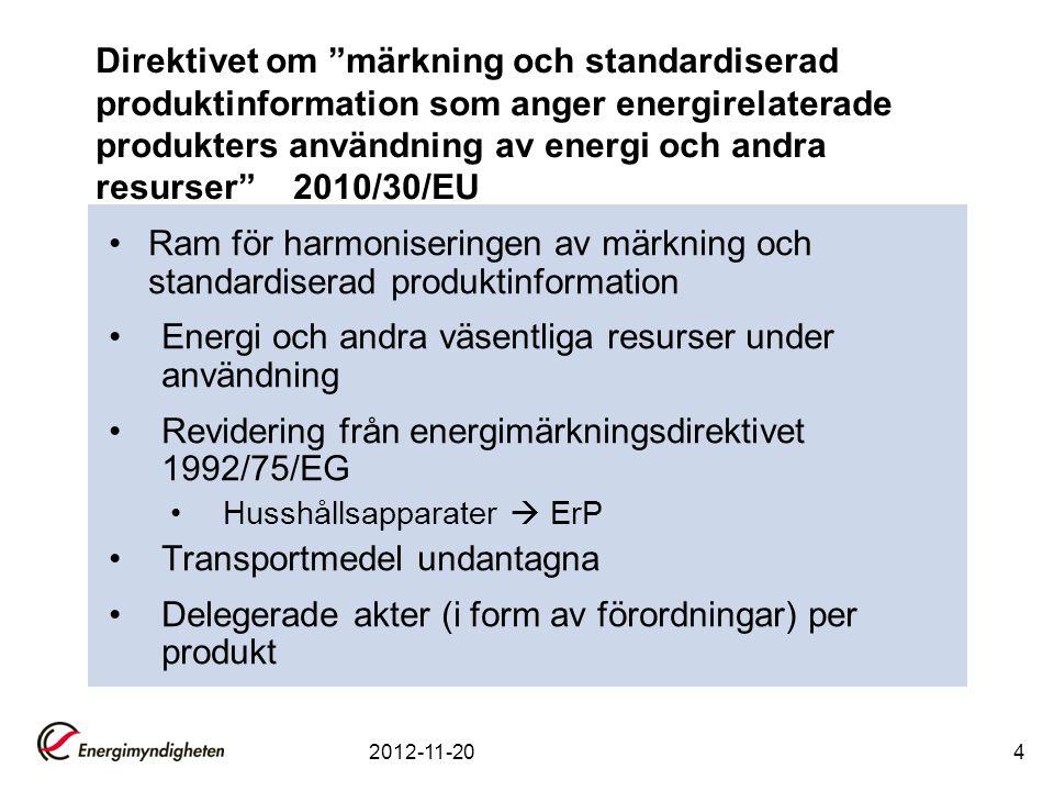 55 Furnaces industrial ovens Andra pumpar Motorer + system Kompressorer mm Enkla digitalboxar Stand-by Kontorsbelysning Hembelysning I Nätaggregat Elmotorer Kyl&Frys TV Cirkulatorer Fläktar Tvättmaskiner Diskmaskiner Lufkonditionering Pumpar Ekodesign och Energimärkning (de blåa ska även energimärkas) Processen i EU för varje produkt TV (rev.) & bildskärmar Reflektorlampor + LED 2012-11-20 Torktumlare Central ventilation Ljud&bild Central kyla & värme Prof.