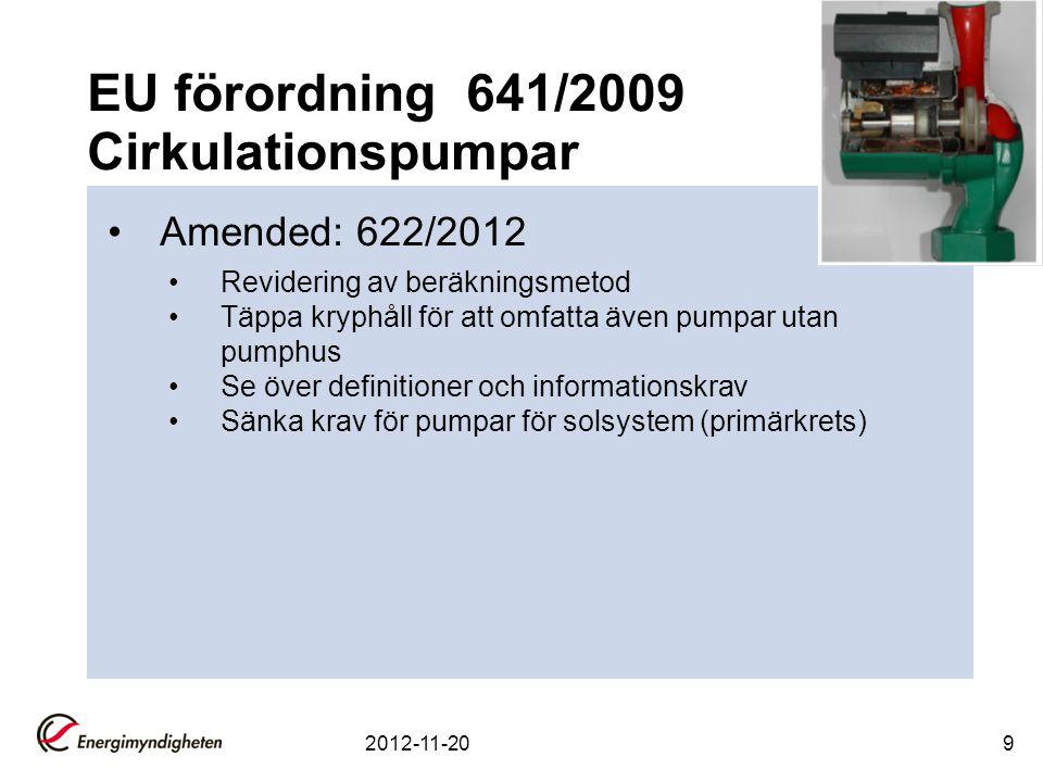 EU förordning 641/2009 Cirkulationspumpar Amended: 622/2012 Revidering av beräkningsmetod Täppa kryphåll för att omfatta även pumpar utan pumphus Se över definitioner och informationskrav Sänka krav för pumpar för solsystem (primärkrets) 2012-11-209