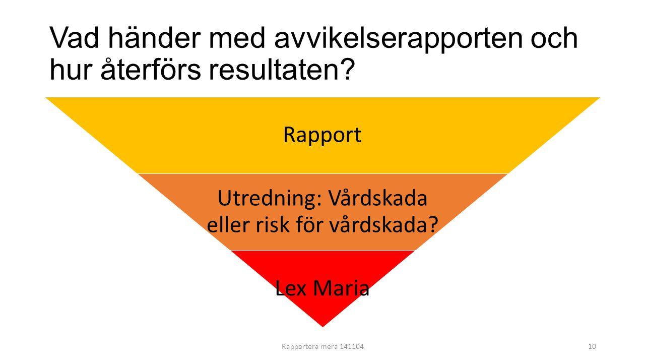 Vad händer med avvikelserapporten och hur återförs resultaten? Rapport Utredning: Vårdskada eller risk för vårdskada? Lex Maria Rapportera mera 141104