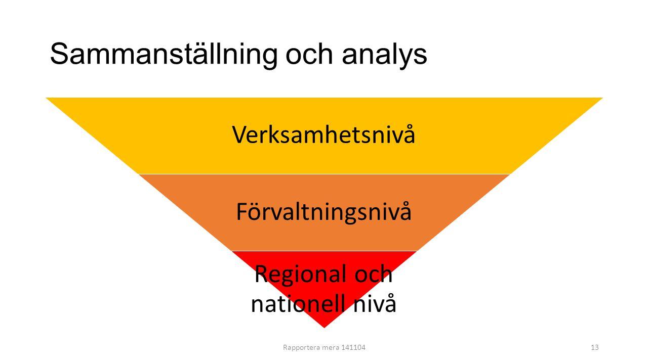 Sammanställning och analys Verksamhetsnivå Förvaltningsnivå Regional och nationell nivå Rapportera mera 14110413