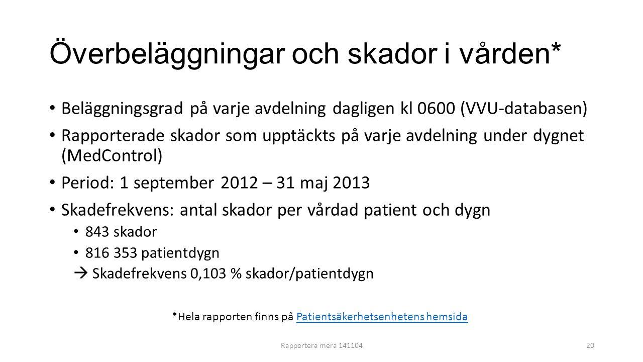 Överbeläggningar och skador i vården* Beläggningsgrad på varje avdelning dagligen kl 0600 (VVU-databasen) Rapporterade skador som upptäckts på varje a