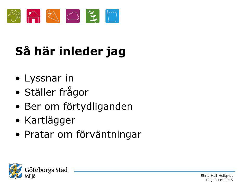 Stina Hall Hellqvist 12 januari 2015 Så här inleder jag Lyssnar in Ställer frågor Ber om förtydliganden Kartlägger Pratar om förväntningar