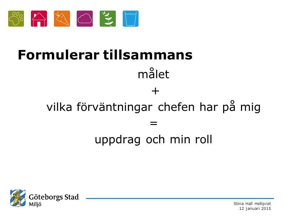 Stina Hall Hellqvist 12 januari 2015 Formulerar tillsammans målet + vilka förväntningar chefen har på mig = uppdrag och min roll