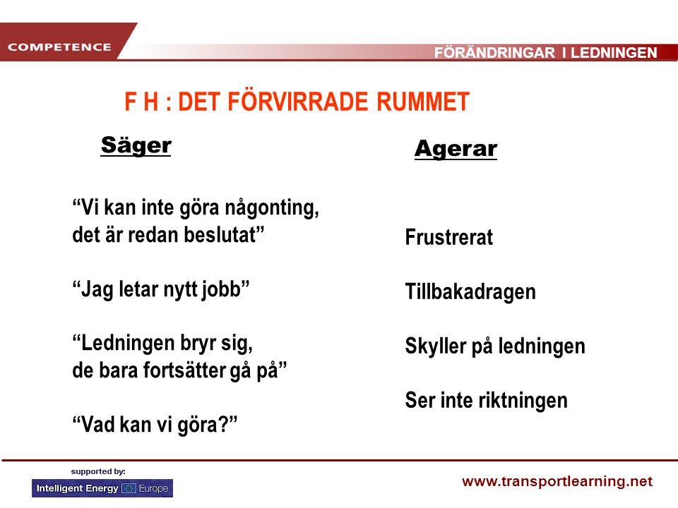 """FÖRÄNDRINGAR I LEDNINGEN www.transportlearning.net F H : DET FÖRVIRRADE RUMMET Säger Agerar """"Vi kan inte göra någonting, det är redan beslutat"""" """"Jag l"""