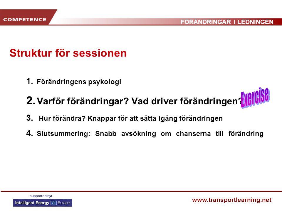 FÖRÄNDRINGAR I LEDNINGEN www.transportlearning.net Struktur för sessionen 1. Förändringens psykologi 2. Varför förändringar? Vad driver förändringen?