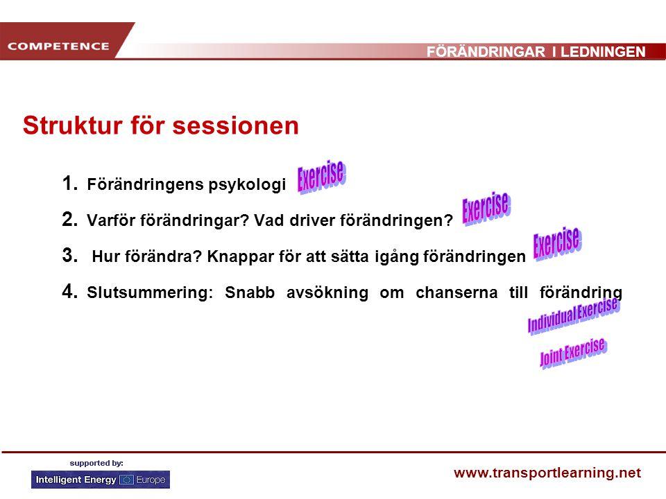 FÖRÄNDRINGAR I LEDNINGEN www.transportlearning.net KNAPPAR FÖR ATT SÄTTA IGÅNG FÖRÄNDRINGSARBETET