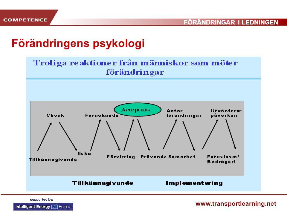 FÖRÄNDRINGAR I LEDNINGEN www.transportlearning.net Förändringens psykologi