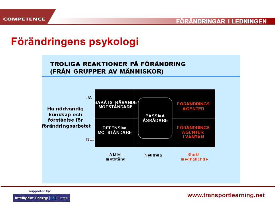 FÖRÄNDRINGAR I LEDNINGEN www.transportlearning.net Förändringens psykologi TROLIGA REAKTIONER PÅ FÖRÄNDRING (FRÅN GRUPPER AV MÄNNISKOR)