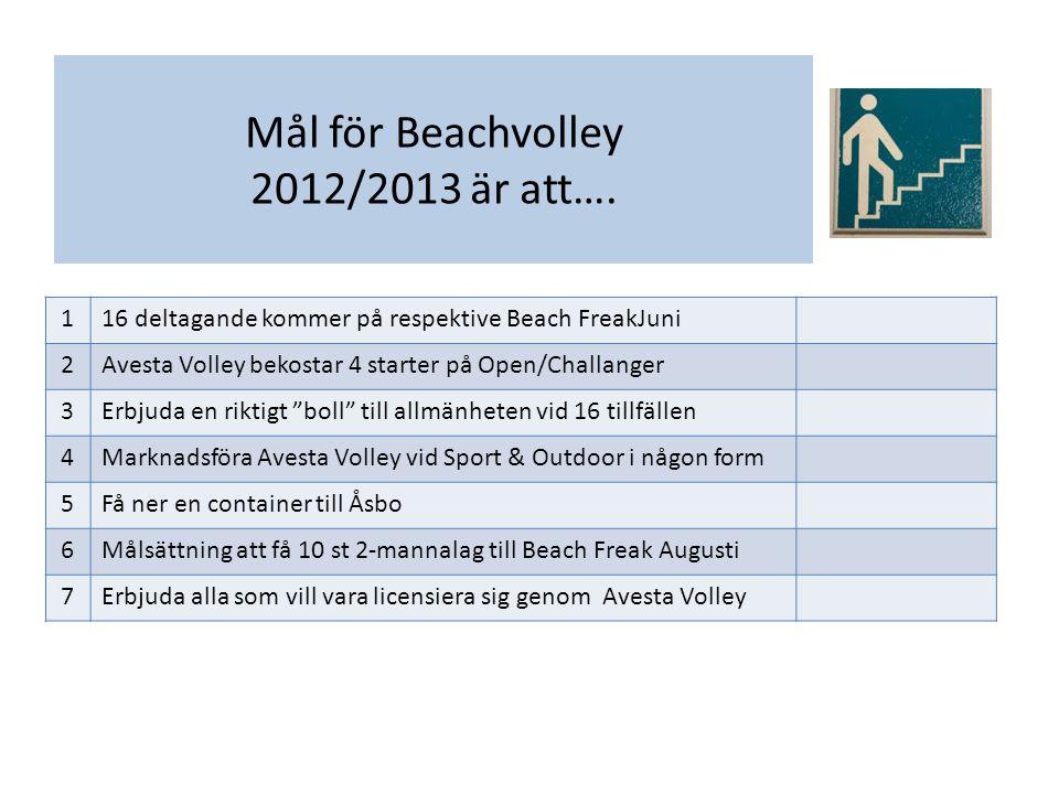 Mål för Beachvolley 2012/2013 är att….