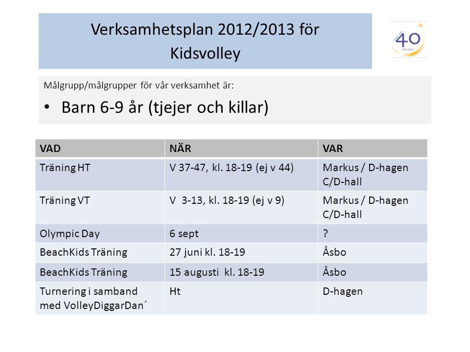 Verksamhetsplan 2012/2013 för Volley 2000 Målgrupp/målgrupper för vår verksamhet är: Barn 10-14 år (tjejer och killar) VADNÄRVAR Träning HTV 37-47, kl.