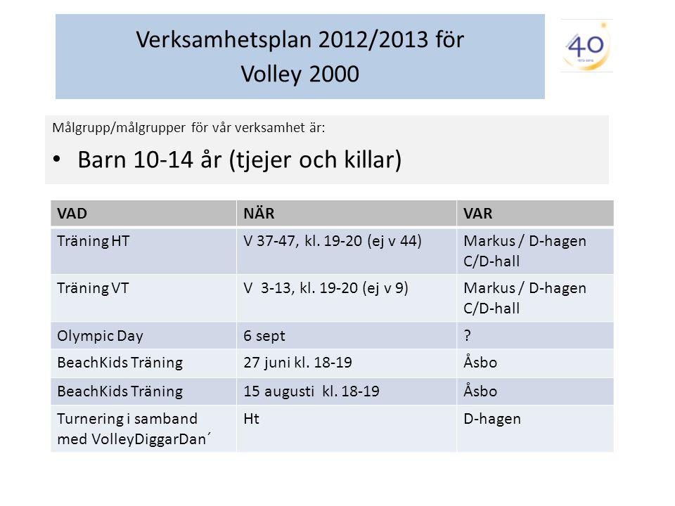1Nå 12 barn/grupp 2Arrangera en turnering/ Prova-På i samband med VolleyDiggarDan 3Rekrytera 2-3 huvudtränare 4Det finns 1 hjälptränare/träning 5Bjuda in föräldrar/hjälptränare till Upptaktsmöte (1/termin) 6Genomföra Olympic Day Mål för Kidsvolley & Volley 2000 2012/2013 är att….