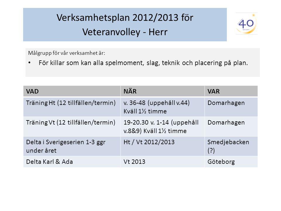Mål för Veteranvolley Herr 2012/2013 är att….