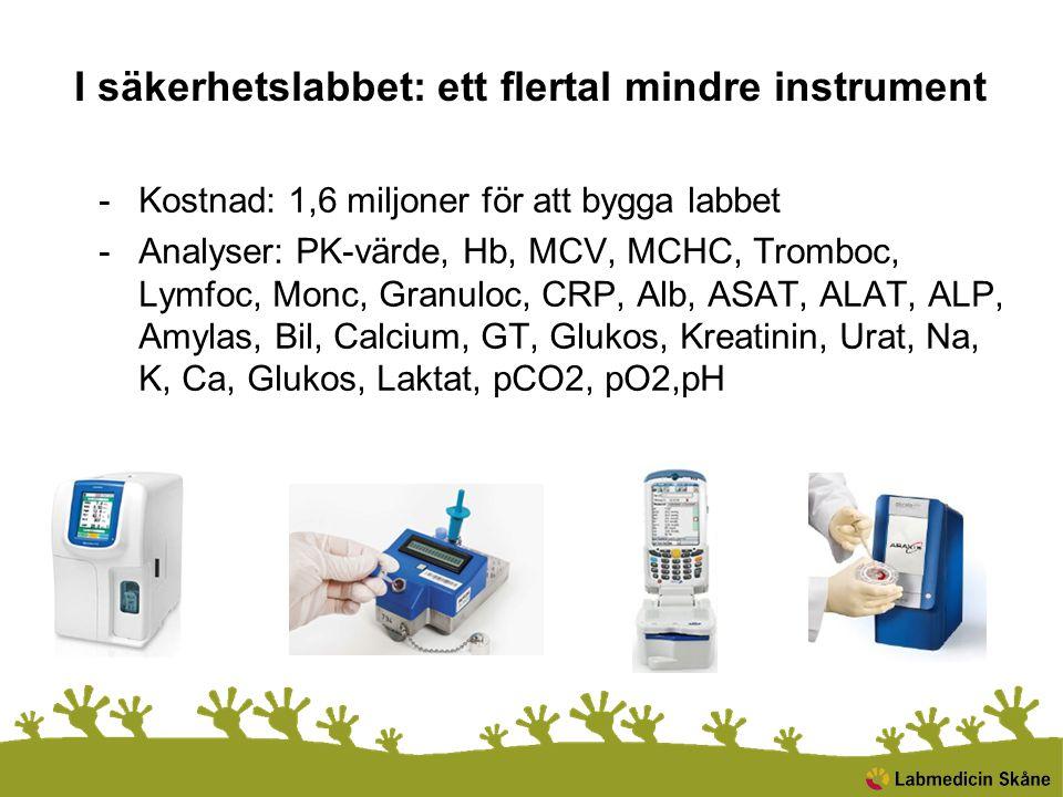 I säkerhetslabbet: ett flertal mindre instrument -Kostnad: 1,6 miljoner för att bygga labbet -Analyser: PK-värde, Hb, MCV, MCHC, Tromboc, Lymfoc, Monc