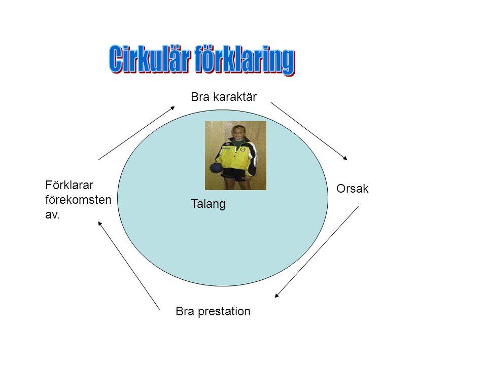 Talang Bra karaktär Orsak Bra prestation Förklarar förekomsten av.