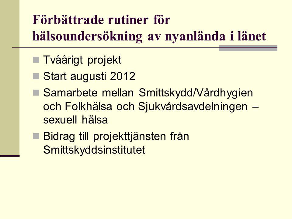 Förbättrade rutiner för hälsoundersökning av nyanlända i länet Tvåårigt projekt Start augusti 2012 Samarbete mellan Smittskydd/Vårdhygien och Folkhäls