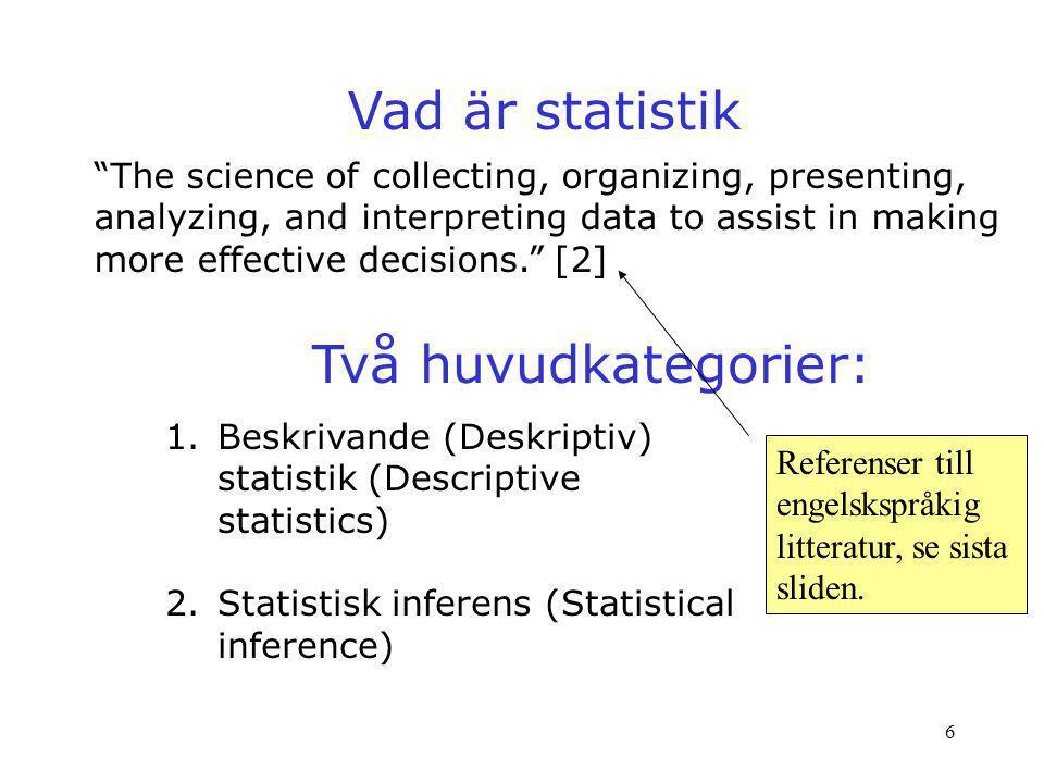 27 Klassisk ekonometrisk metod 1.Framställning av teori eller hypotes.