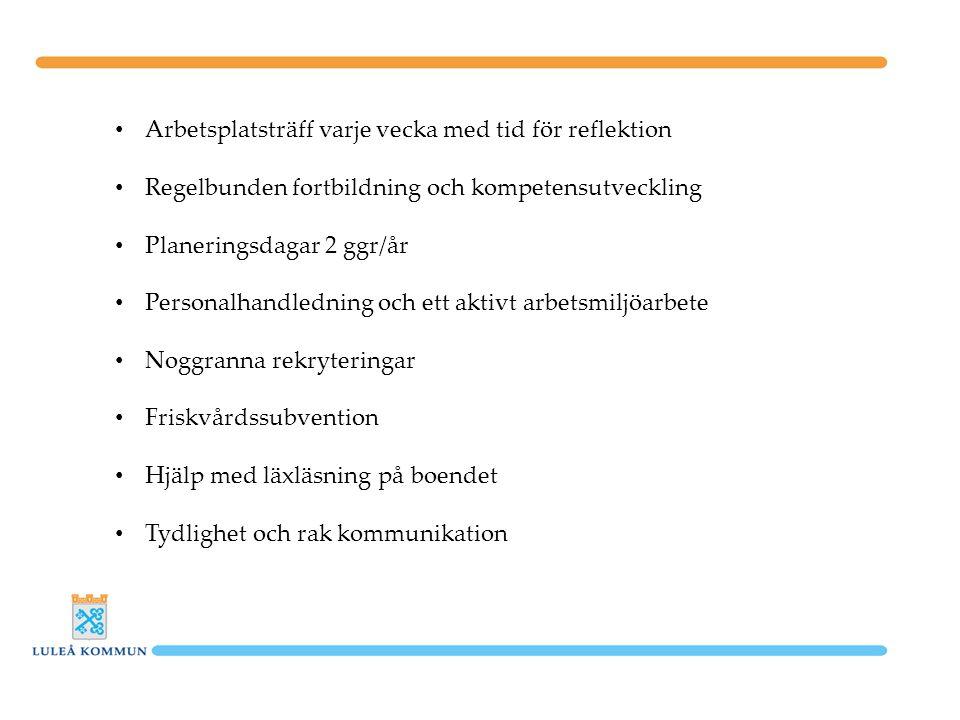 Arbetsplatsträff varje vecka med tid för reflektion Regelbunden fortbildning och kompetensutveckling Planeringsdagar 2 ggr/år Personalhandledning och ett aktivt arbetsmiljöarbete Noggranna rekryteringar Friskvårdssubvention Hjälp med läxläsning på boendet Tydlighet och rak kommunikation