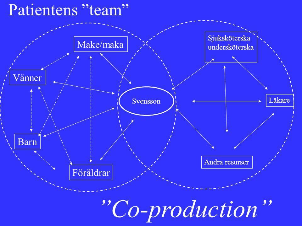 Patient Läkare Sjuksköterska undersköterska Andra resurser Patientens team Make/maka Vänner Barn Föräldrar Svensson Co-production