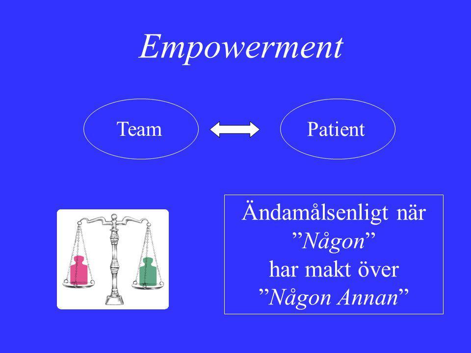 Empowerment Team Patient Ändamålsenligt när Någon har makt över Någon Annan