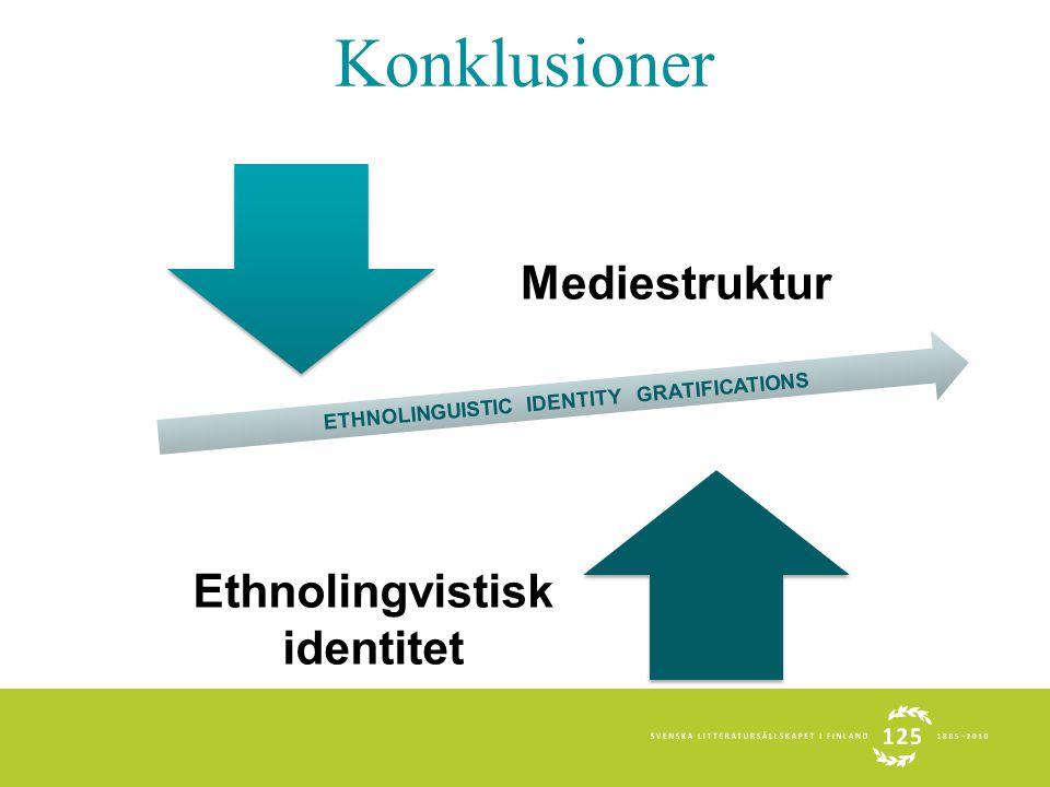 Mediestruktur Ethnolingvistisk identitet ETHNOLINGUISTIC IDENTITY GRATIFICATIONS Konklusioner