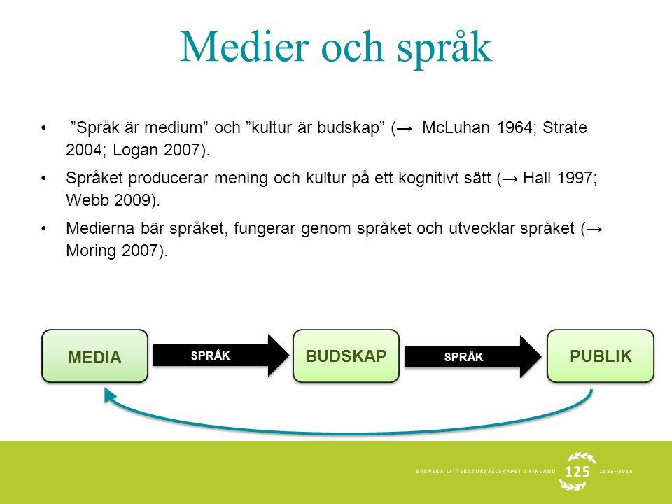 Medier och språk MEDIA BUDSKAP PUBLIK KANAL SPRÅK Språk är medium och kultur är budskap (→ McLuhan 1964; Strate 2004; Logan 2007).