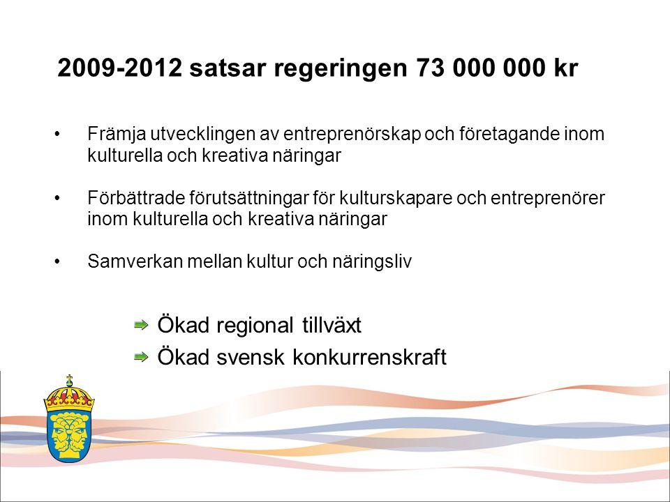 2009-2012 satsar regeringen 73 000 000 kr Främja utvecklingen av entreprenörskap och företagande inom kulturella och kreativa näringar Förbättrade förutsättningar för kulturskapare och entreprenörer inom kulturella och kreativa näringar Samverkan mellan kultur och näringsliv Ökad regional tillväxt Ökad svensk konkurrenskraft