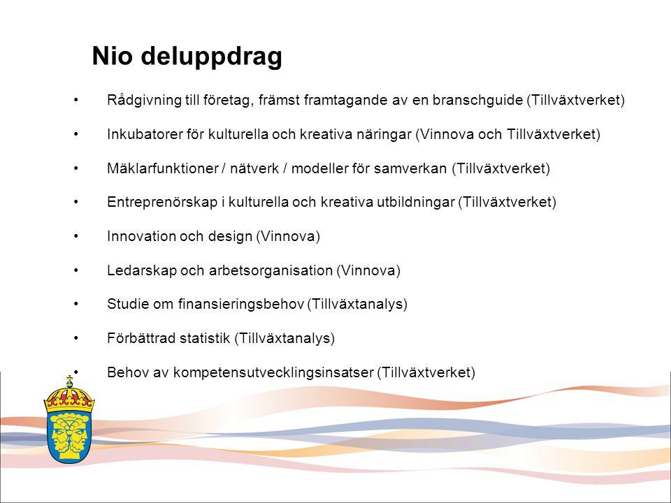 Nio deluppdrag Rådgivning till företag, främst framtagande av en branschguide (Tillväxtverket) Inkubatorer för kulturella och kreativa näringar (Vinnova och Tillväxtverket) Mäklarfunktioner / nätverk / modeller för samverkan (Tillväxtverket) Entreprenörskap i kulturella och kreativa utbildningar (Tillväxtverket) Innovation och design (Vinnova) Ledarskap och arbetsorganisation (Vinnova) Studie om finansieringsbehov (Tillväxtanalys) Förbättrad statistik (Tillväxtanalys) Behov av kompetensutvecklingsinsatser (Tillväxtverket)