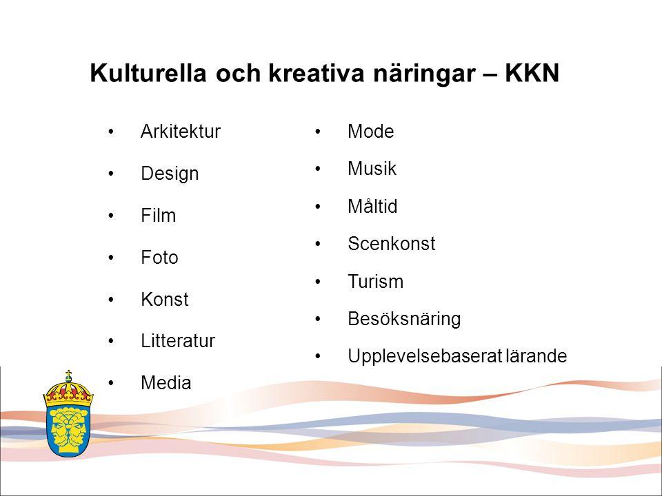Kulturella och kreativa näringar – KKN Arkitektur Design Film Foto Konst Litteratur Media Mode Musik Måltid Scenkonst Turism Besöksnäring Upplevelsebaserat lärande