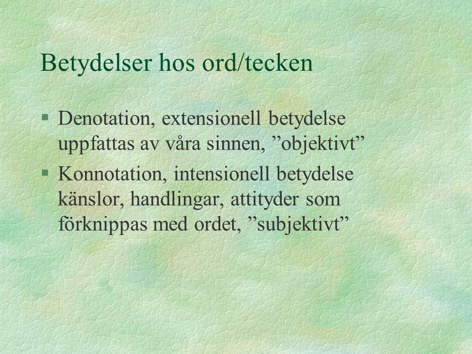 """Betydelser hos ord/tecken §Denotation, extensionell betydelse uppfattas av våra sinnen, """"objektivt"""" §Konnotation, intensionell betydelse känslor, hand"""