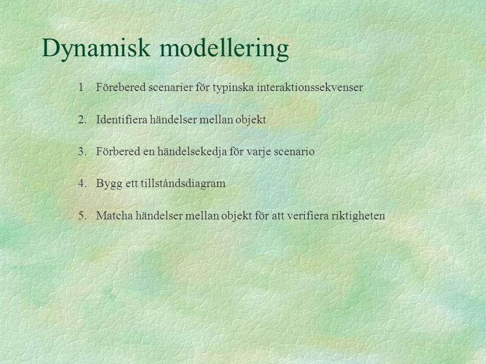 Dynamisk modellering 1Förebered scenarier för typinska interaktionssekvenser 2.Identifiera händelser mellan objekt 3.Förbered en händelsekedja för var
