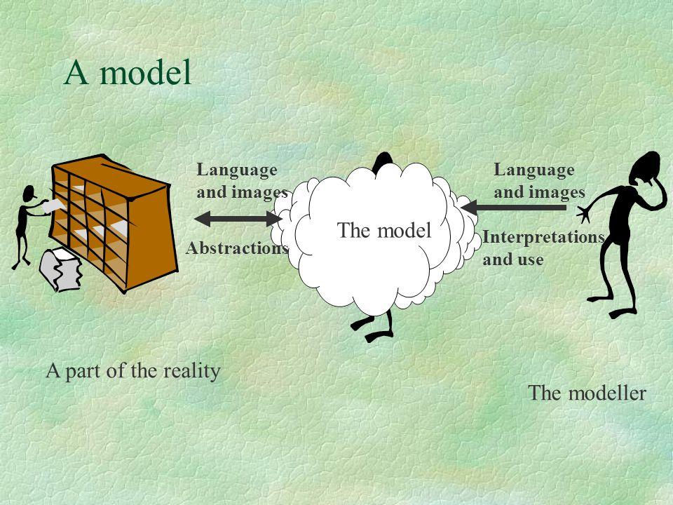 Datamodeller C21.2 Modellbyggande innebär: §abstraktion §generalisering och klassificering §förhandlingar om olika antaganden, egenskaper, samband, regler när det gäller verksamheten