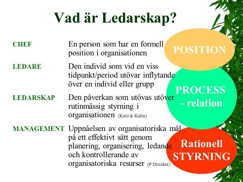 Vad är Ledarskap? Rationell STYRNING PROCESS - relation POSITION CHEF En person som har en formell position i organisationen LEDARE Den individ som vi