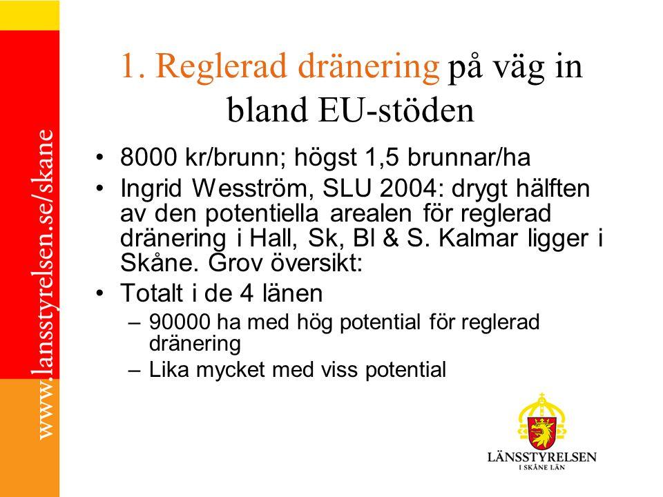 1. Reglerad dränering på väg in bland EU-stöden 8000 kr/brunn; högst 1,5 brunnar/ha Ingrid Wesström, SLU 2004: drygt hälften av den potentiella areale