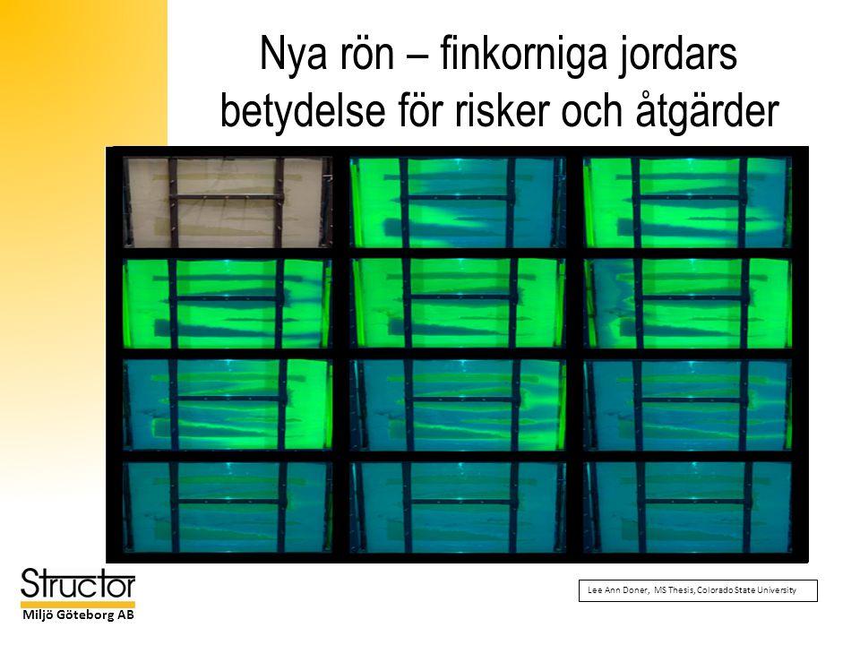 Miljö Göteborg AB Nya rön – finkorniga jordars betydelse för risker och åtgärder Lee Ann Doner, MS Thesis, Colorado State University