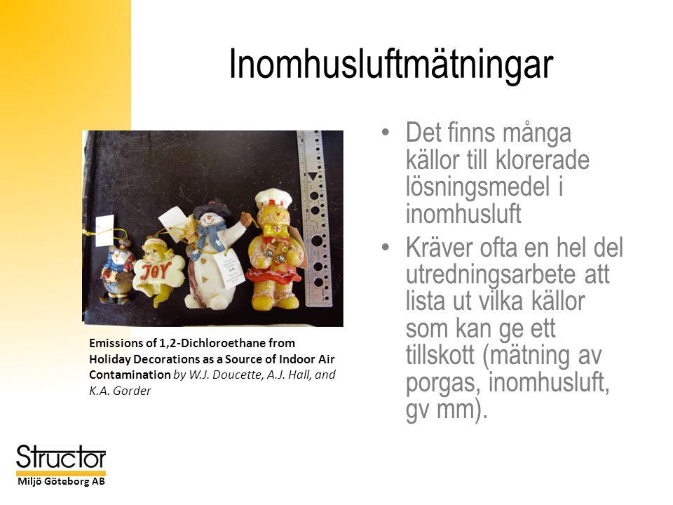 Miljö Göteborg AB Inomhusluftmätningar Det finns många källor till klorerade lösningsmedel i inomhusluft Kräver ofta en hel del utredningsarbete att lista ut vilka källor som kan ge ett tillskott (mätning av porgas, inomhusluft, gv mm).