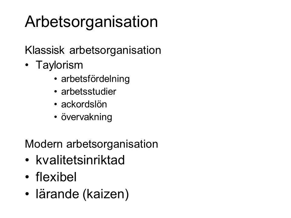 Arbetsorganisation Klassisk arbetsorganisation Taylorism arbetsfördelning arbetsstudier ackordslön övervakning Modern arbetsorganisation kvalitetsinri