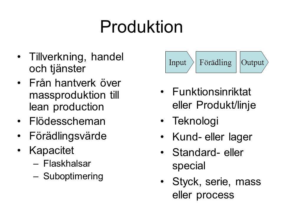Produktion Tillverkning, handel och tjänster Från hantverk över massproduktion till lean production Flödesscheman Förädlingsvärde Kapacitet –Flaskhals