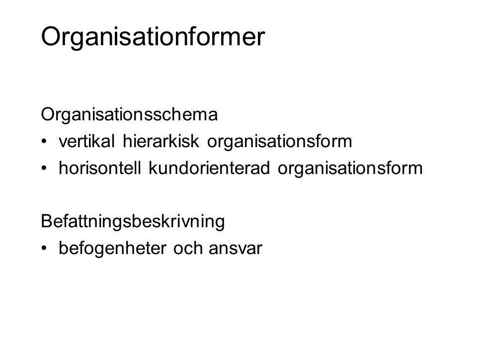 Organisationformer Organisationsschema vertikal hierarkisk organisationsform horisontell kundorienterad organisationsform Befattningsbeskrivning befog
