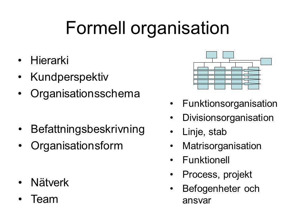 Formell organisation Hierarki Kundperspektiv Organisationsschema Funktionsorganisation Divisionsorganisation Linje, stab Matrisorganisation Funktionel