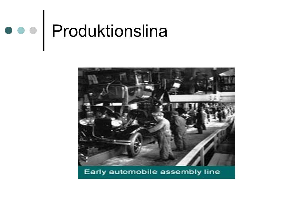 Produktionslina