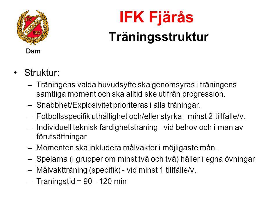 IFK Fjärås Träningsstruktur Dam Struktur: –Träningens valda huvudsyfte ska genomsyras i träningens samtliga moment och ska alltid ske utifrån progress