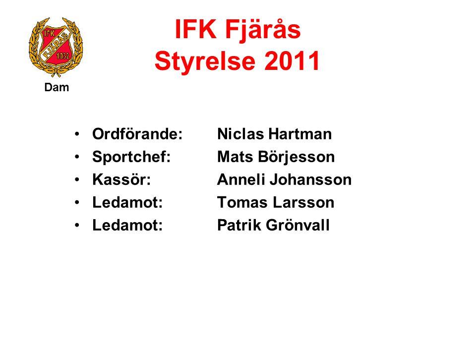 IFK Fjärås Styrelse 2011 Ordförande:Niclas Hartman Sportchef:Mats Börjesson Kassör: Anneli Johansson Ledamot:Tomas Larsson Ledamot:Patrik Grönvall Dam