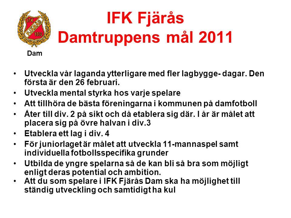 IFK Fjärås Damtruppens mål 2011 Dam Utveckla vår laganda ytterligare med fler lagbygge- dagar. Den första är den 26 februari. Utveckla mental styrka h