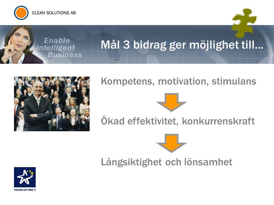 Mål 3 bidrag ger möjlighet till... Långsiktighet och lönsamhet Ökad effektivitet, konkurrenskraft Kompetens, motivation, stimulans